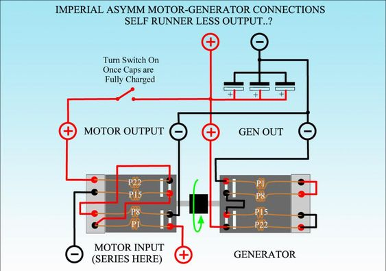 bd1413fa83f4a10be7219c1b90bf260b electrical engineering motors imperial electric, pm body 56 motor c�utare google generator imperial pm motor wiring diagram at reclaimingppi.co