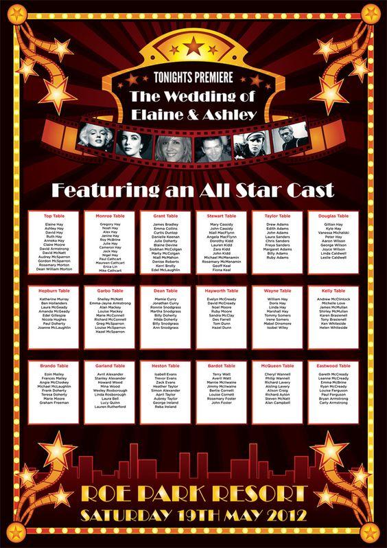 Movie theme weddings wedding table plans and table plans for Table theme cinema