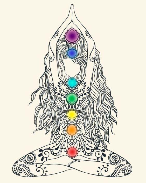 Tenemos 7 chakras principales, los cuales no son perceptibles físicamente ni los podemos ver, sólo SENTIR.: