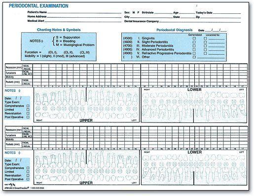 Periodontal Chart Dental Charting Periodontitis Dental Assistant Study