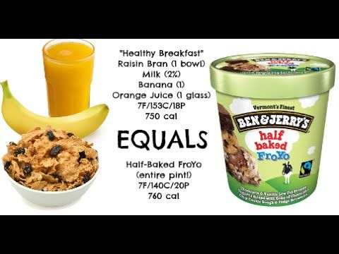 equals & alternatives Episode 42: Raisin Bran Breakfast and Ben & Jerry'...