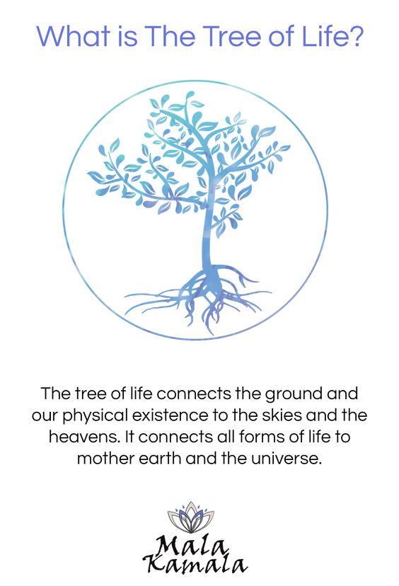 Spiritual yoga symbols and what they mean of life mala for What is the meaning of the tree of life jewelry