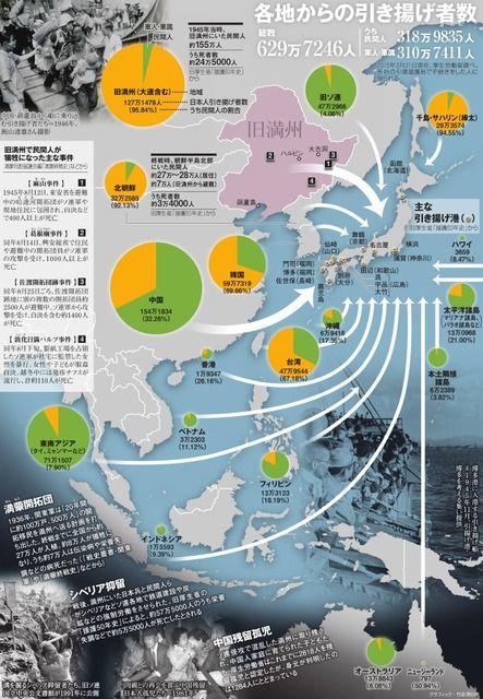 (戦後70年)引き揚げ、捨てられた開拓移民 逃避行、幼子ら次々落命:朝日新聞デジタル