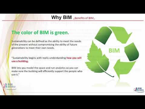 Sustainable Design And Bim Technology Http Bit Ly 2mwgeu0 August 11 2019 At 01 08pm Http Bit Ly 2ktgh0v Via Blog Un Sustainable Design Bim Sustainability
