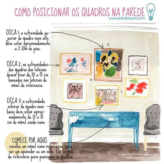 Como posicionar quadros nas paredes