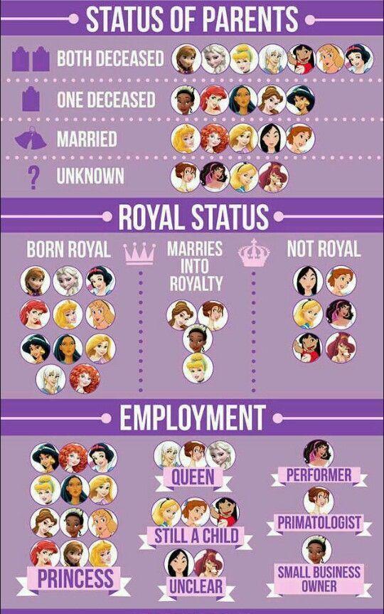 Disney Princess Disney Princess Disneyprincess Disney Princess