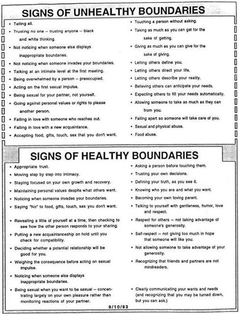 Printables Healthy Boundaries Worksheet signs image search and on pinterest healthy boundaries worksheet bing images