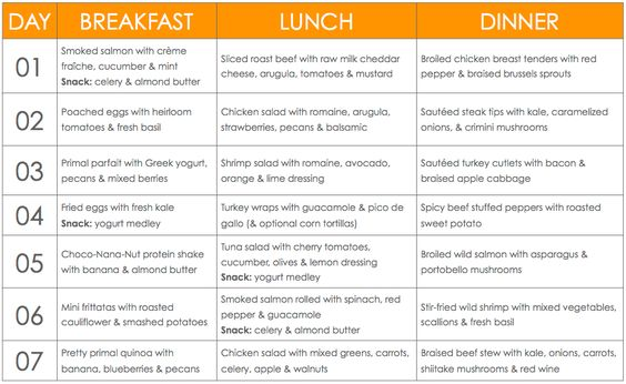 how to eat 1000 calories a day meal plan