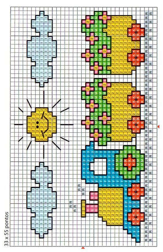 Trencito En Punto De Cruz Punto De Cruz Colección De Patrones Punto De Cruz Gratis Baby Cross Stitch Patterns Cross Stitch For Kids Cross Stitch Baby