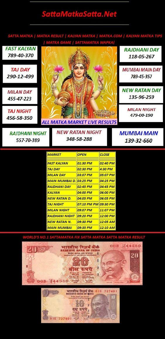 Number gambling in india