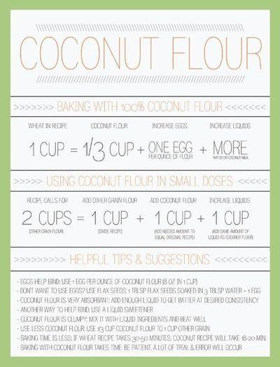 Coconut Flour Chart
