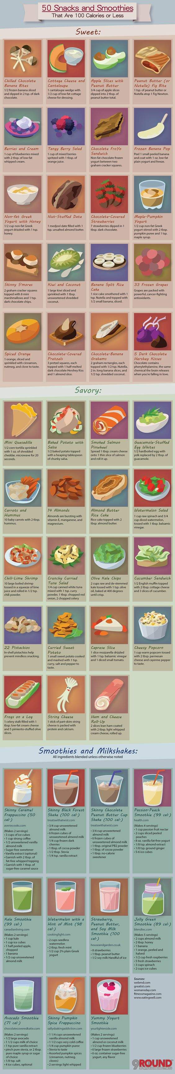 39 Healthy Snacks and 11 Smoothies Under 100 Calories - for the Perfect Summer - Imgur