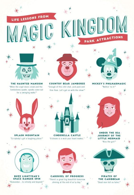 Life Lessons from Magic Kingdom park infographic