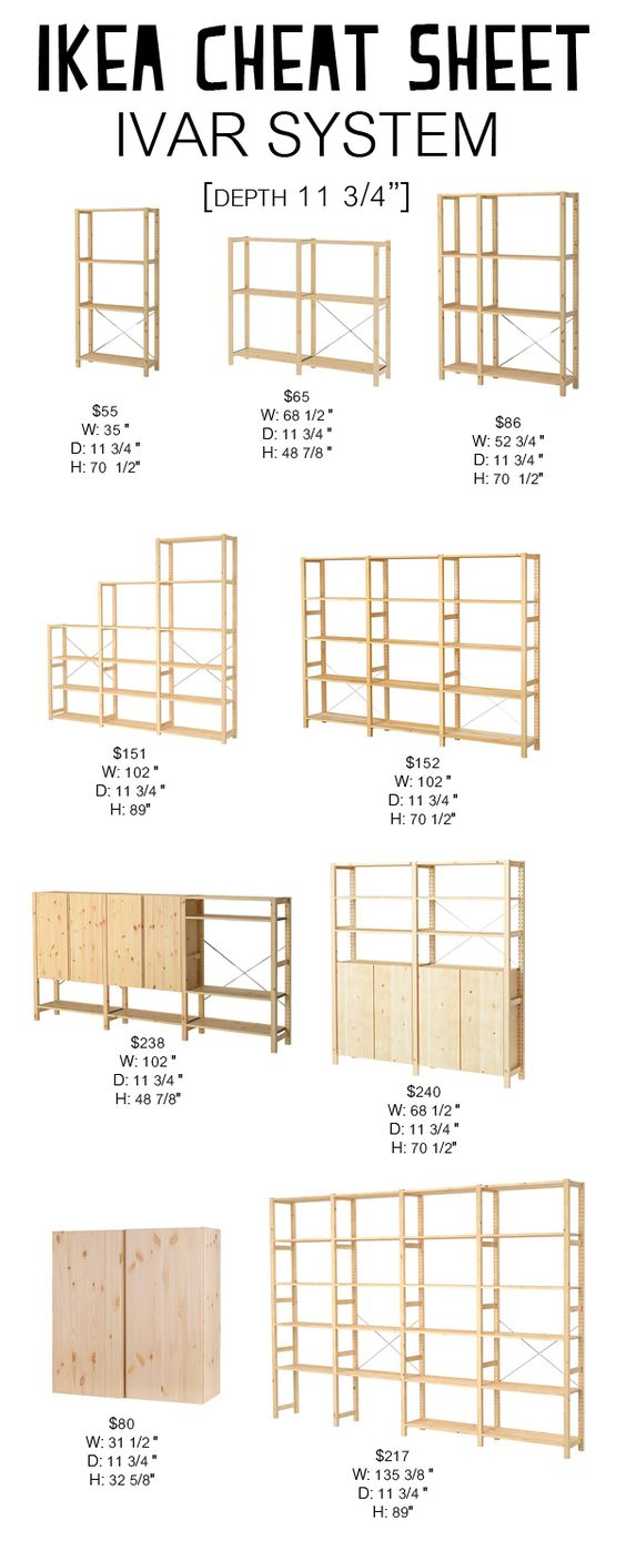 Cheat Sheets And Ikea On Pinterest