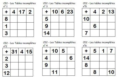 Tables on pinterest - Les tables de multiplication ce2 ...