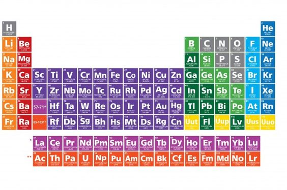 Periodic Tableu0027s 7th Row Completed With Discovery Of Four New - best of periodic table puns