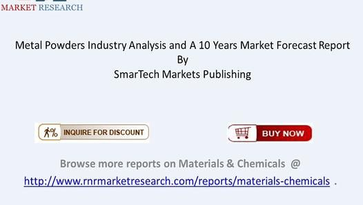 Best Market Research Reports Images On   Research