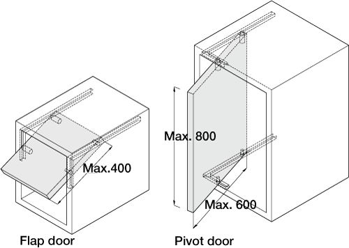 Pivot sliding door fittings for lightweight doors and flaps ...