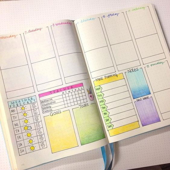 Ready for next week. Decided to keep the same weekly spread but I added some colour to it.