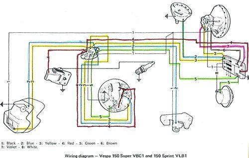 Vespa Wiring Diagrams Vespa Vespa Super Vespa 150