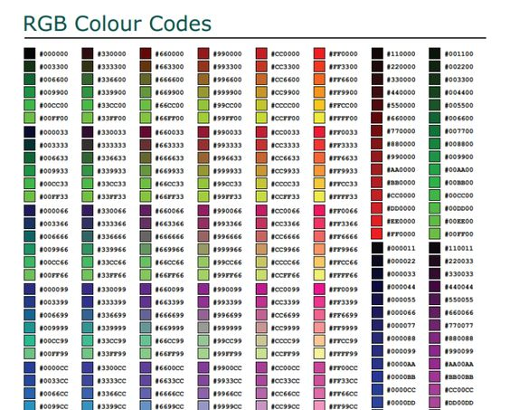 RGB color code cheatsheet Web Design Pinterest Rgb color codes - resistor color code chart