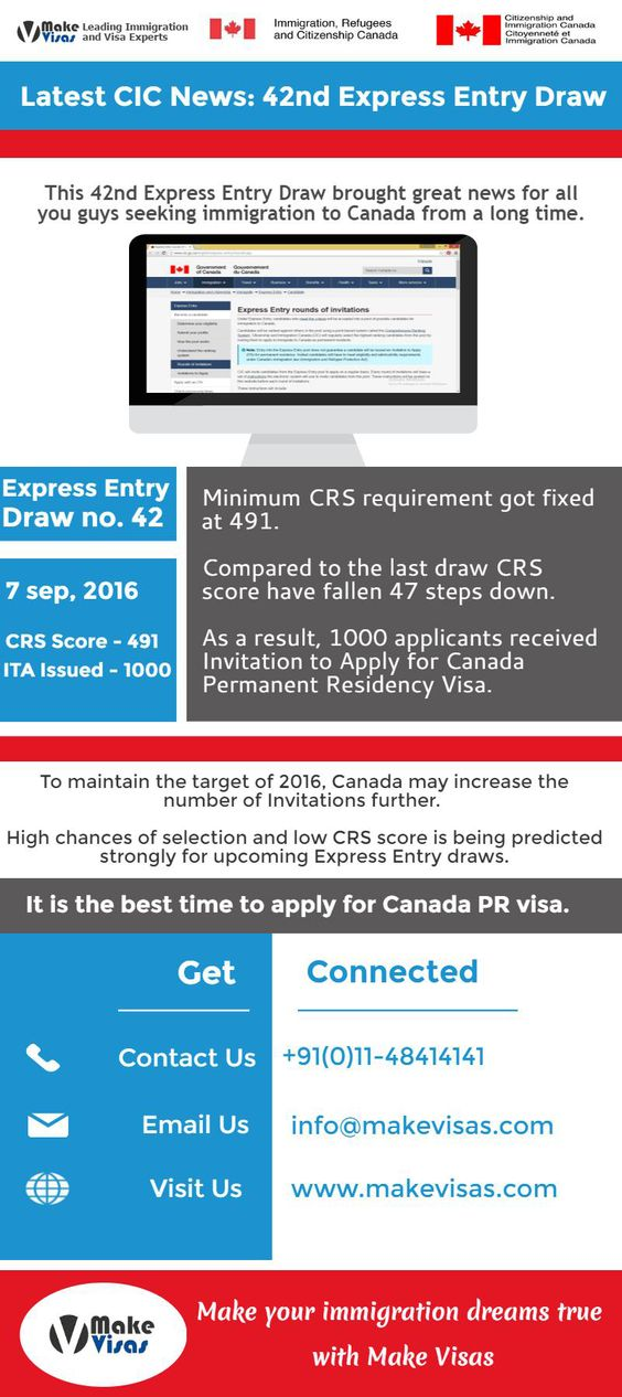 Canada express entry draw 42 came out as a great news canada canada express entry draw 42 came out as a great news canada immigration pinterest stopboris Images