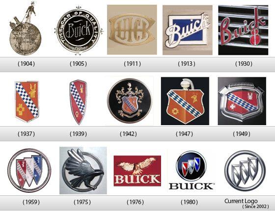 Image result for Old Buick Logo