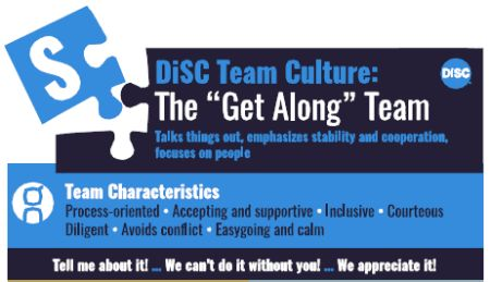 "The ""Get Along"" Team DiSC S"