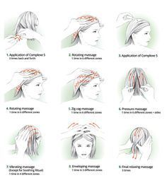 The therapeutic benefits of the Indian head massage are comprehensive, suggesting that you make it a part of your overall health routines www.OhMyMiracleHairOil.com