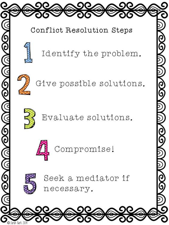 Conflict Management Poster - FREE