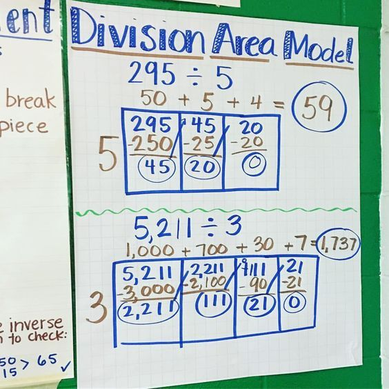 Area Model Division | 4th grade math, Fifth grade math, Math charts