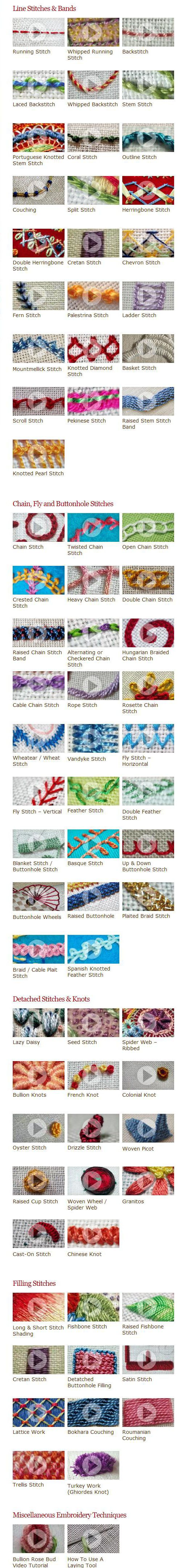 ***embroidery Stitches Video Tutorial-great List Of Videos. | Adorable Samplers | Pinterest ...