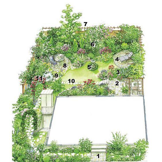 Profi Tipps Fur Die Gartenplanung Garten Garten Ideen Garten Planen
