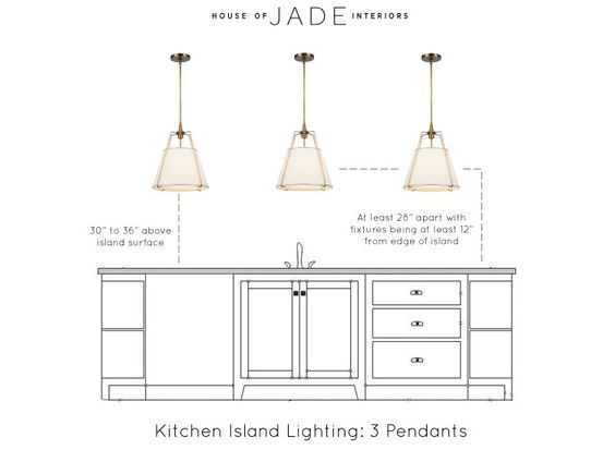 how to place your kitchen pendant lighting
