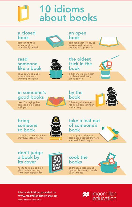Language learning: Infografía con Idioms sobre Books  10 idioms about books ✿ #englishlanguage #easyenglish #speaking #englishidioms #englishgrammar #phrasalverbs #englishvocabulary #Learn #English #EasyWay  #learnenglish  #Language #spokenenglish  Repin for later!: