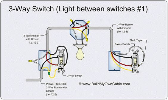 wiring diagram for 3 way switches pinterest • the world's catalog of ideas