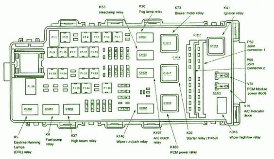 be1156c4d7877718dd81b6d8583d5214 ford explorer 2004 ford explorer fuse box diagram diagram pinterest ford 2004 explorer fuse box diagram at love-stories.co