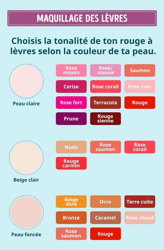 guide couleurs