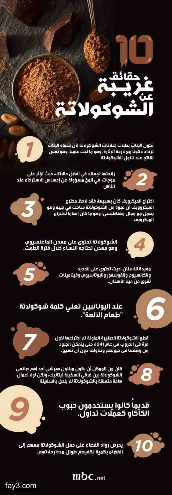 الشوكولاتة هي الحلوي رقم 1 فى العالم واكثر الحليوات شهرة وقد ثبت انها مفيدة صحيا ونفسيا ايضا تعرف على 10 معلومات شي Health Facts Food Health Food Helthy Food