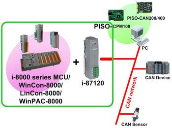 #CAN (Controller Area Network) is a serial bus control protocol especially suited to construct intelligent industry devices networks and build smart automatic #control systems. It is popularly applied in the #IndustrialAutomation, #BuildingAutomation, #vehicle, #marine, and #embeddedControl network. I-87120 is a 1 Port #Programmable #CAN Interface Module with Dual Port RAM. More info: http://www.icpdas-usa.com/i_87120.html?r=pinterest