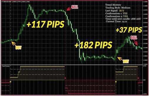 Forex I4618 Forex 4 Live Leading Forex Indicators Forex For