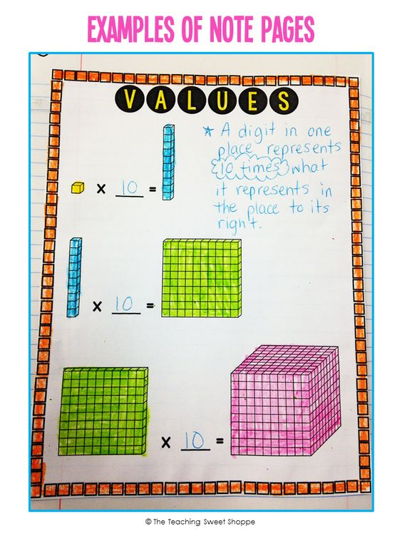 Place Value: Numbers Through Hundred Thousands - Math Mini Pack ...
