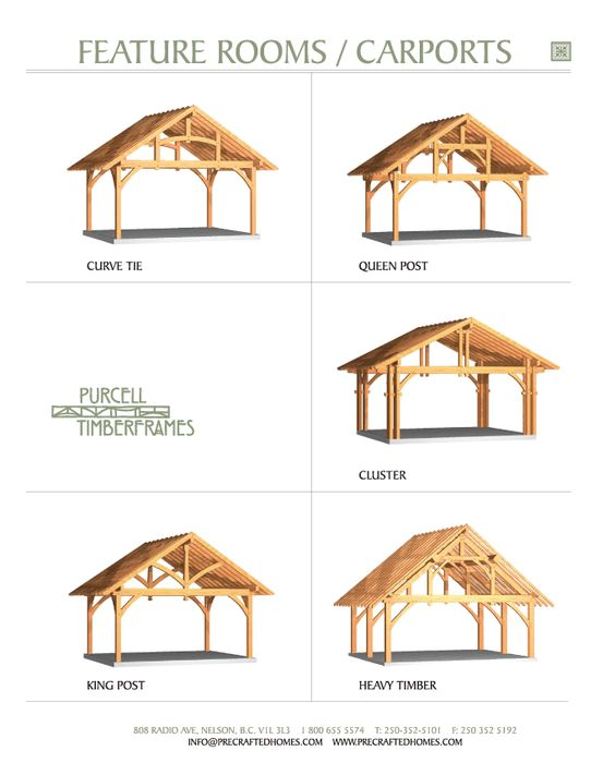 The Cluster Style Is A Must Have Feature Rooms And Carports Pertamanan Belakang Rumah Arsitektur Pondok