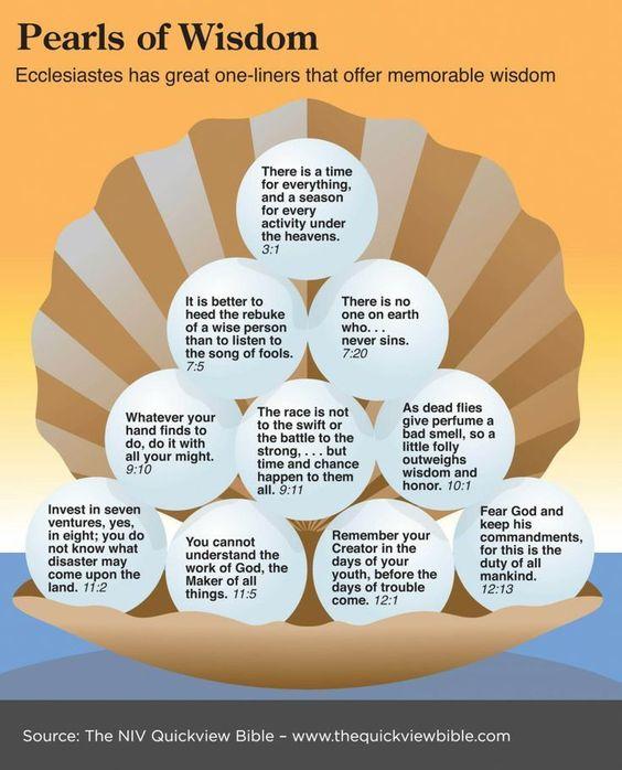 Bible Illustration - Pearls of wisdom in Ecclesiastes   Religious ...