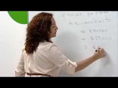 GESTIÓN FINANCIERA Y CÁLCULO FINANCIERO - Unidad 3 - Resumen