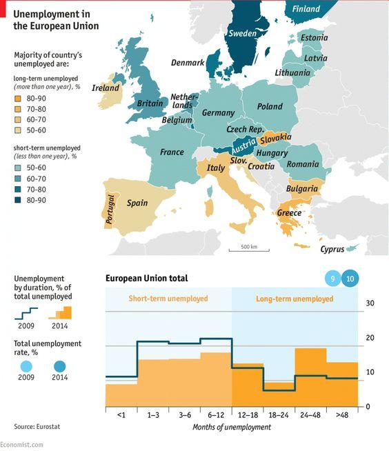 Desempleo Larga Duracion EU 2015