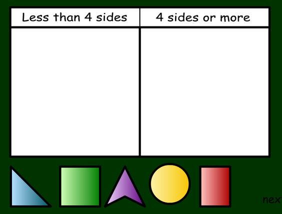 3d Shape Sorting Ks2 - 1000 ideas about 3d shape properties on pinterest shapes display posters ...