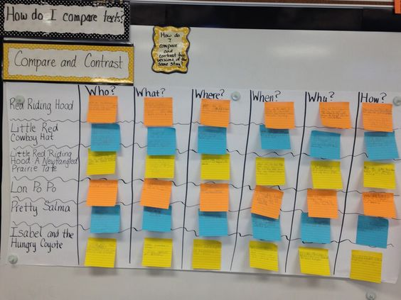 """compare and contrast ode to the Compare and contrast john keats's """"to autumn"""" and susan hartley swett's """"july can you give a at least 2 paragraphs i have already 2 but i need mor."""
