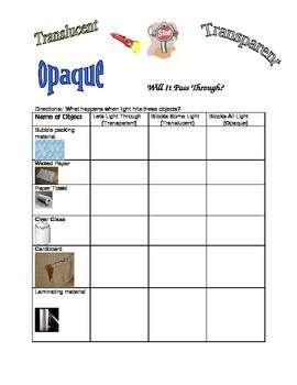 Transparent Translucent Opaque Worksheet - Synhoff