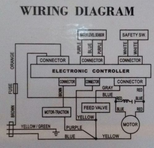 [CSDW_4250]   Wiring Diagram Of Washing Machine Motor , http://bookingritzcarlton.info/ wiring-diagram-of-wa..… | Washing machine motor, Washing machine,  Electrical wiring diagram | Wiring Diagram Of Washing Machine Motor |  | Pinterest
